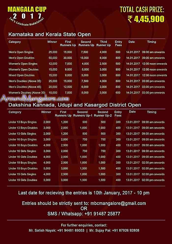 Mangala Cup 2017 - U.S. Mallya Indoor Stadium, Lalbagh, Mangalore -  13 to 15 Jan