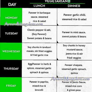 Food-Menu-Nutrifix Meals - Food Delivery - Mangalore