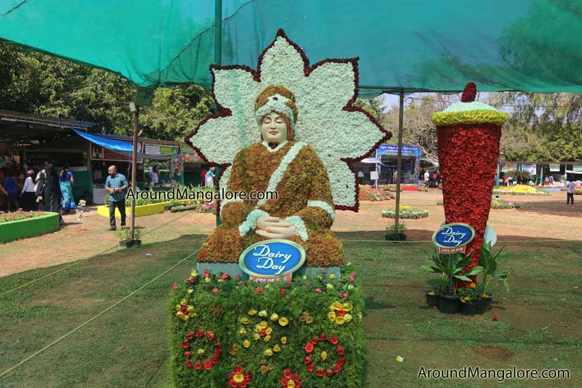 Fruit and Flower Exhibition 2020 - Kadri Park, Mangalore