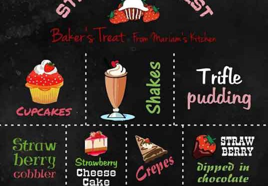 Strawberry Fest - 01 - 02 Feb 2020 - Bakers Treat, Mangalore