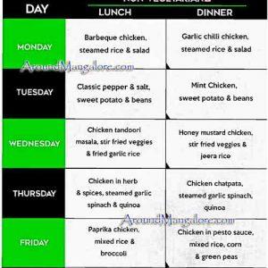 Food Menu Nutrifix Meals Food Delivery Mangalore.jpg P2 300x300 - Nutrifix Meals - Food Delivery